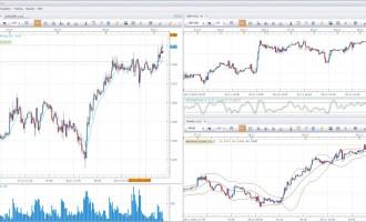 Installer un indicateur personnalisé dans Marketscope